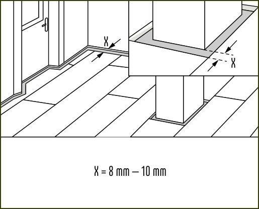Verlegeanleitung susify: Abstand rund um Objekte
