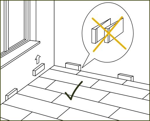 Verlegeanleitung susify: Abstandhalter entfernen