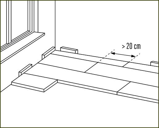 Verlegeanleitung susify: mindestens 20 cm Versatz