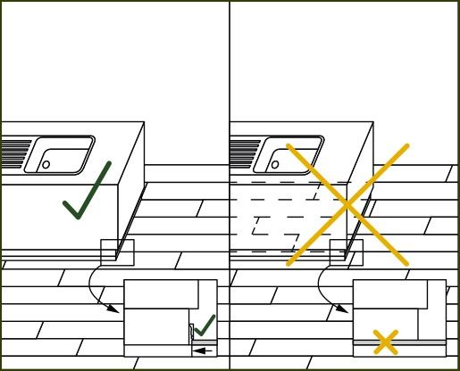 Verlegeanleitung susify: Nicht unter Objekten verlegen
