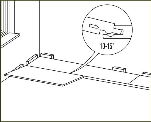 Verlegeanleitung susify: Anstellwinkel der Paneele beim Verbinden